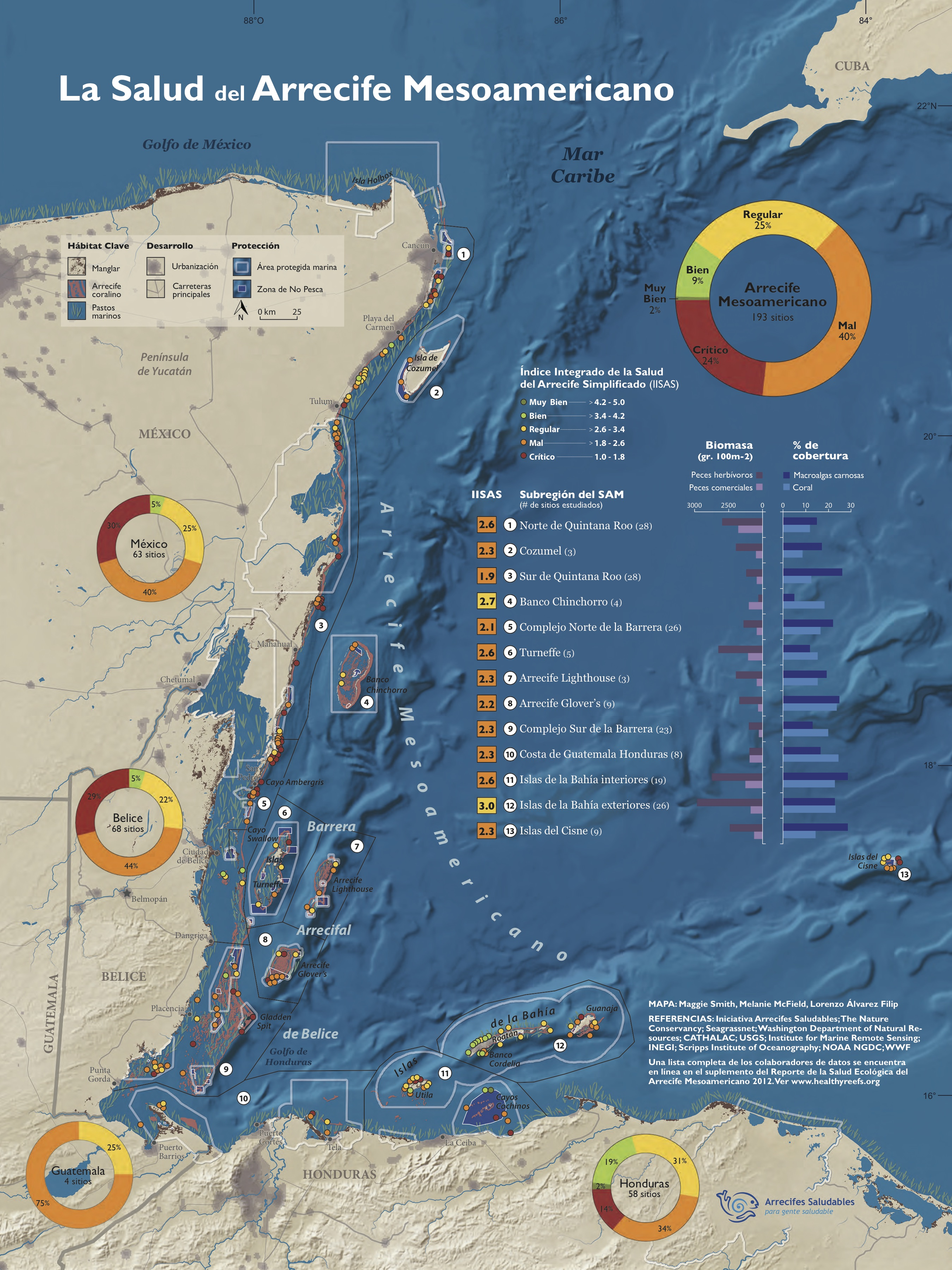 Mapa Reporte de Salud 2012