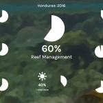 Honduras Interactive