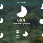 Belize Interactive